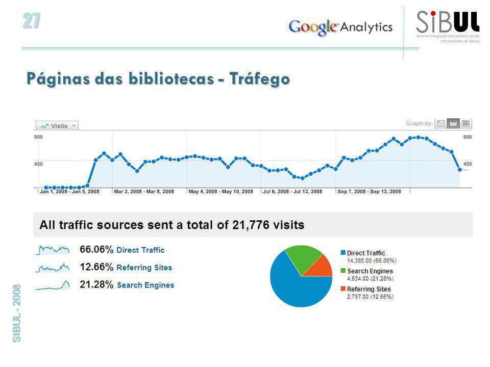 27 SIBUL - 2008 Páginas das bibliotecas - Tráfego