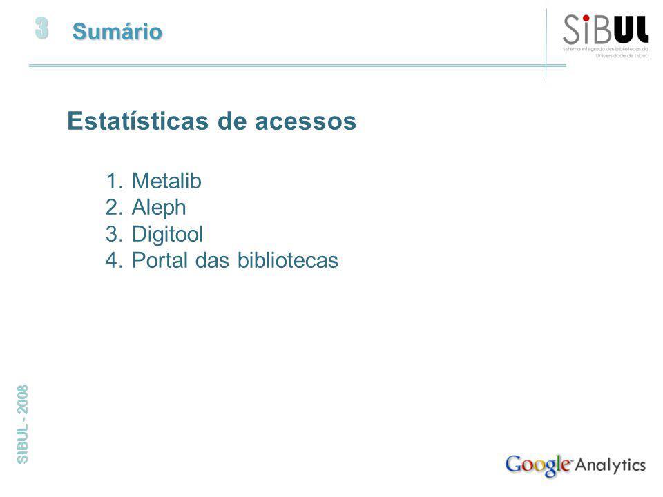3 SIBUL - 2008 Sumário Estatísticas de acessos 1.Metalib 2.Aleph 3.Digitool 4.Portal das bibliotecas