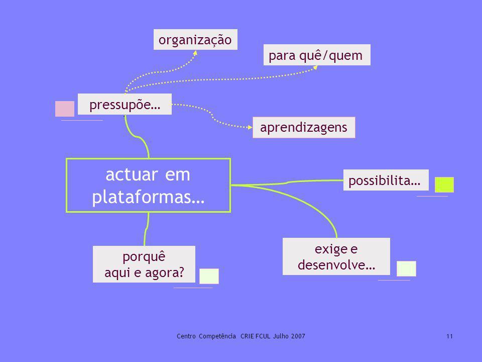 Centro Competência CRIE FCUL Julho 200711 para quê/quem aprendizagens organização porquê aqui e agora? actuar em plataformas… exige e desenvolve… poss