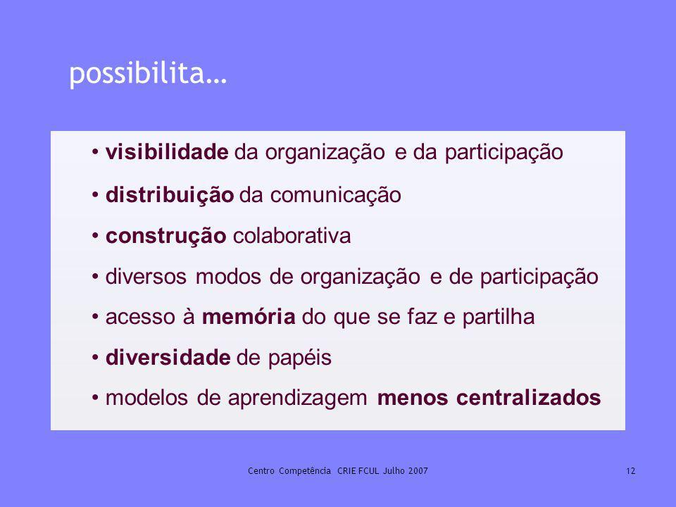 Centro Competência CRIE FCUL Julho 200712 visibilidade da organização e da participação distribuição da comunicação construção colaborativa diversos m