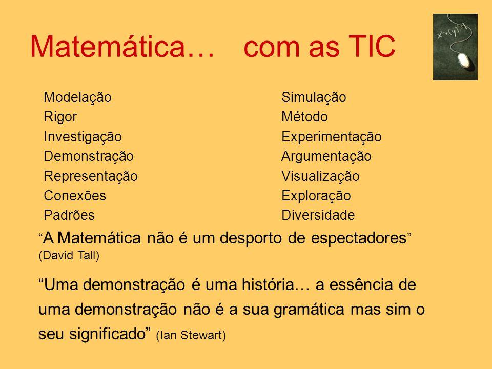 Matemática… com as TIC Modelação Rigor Investigação Demonstração Representação Conexões Padrões Simulação Método Experimentação Argumentação Visualização Exploração Diversidade A Matemática não é um desporto de espectadores (David Tall) Uma demonstração é uma história… a essência de uma demonstração não é a sua gramática mas sim o seu significado (Ian Stewart)