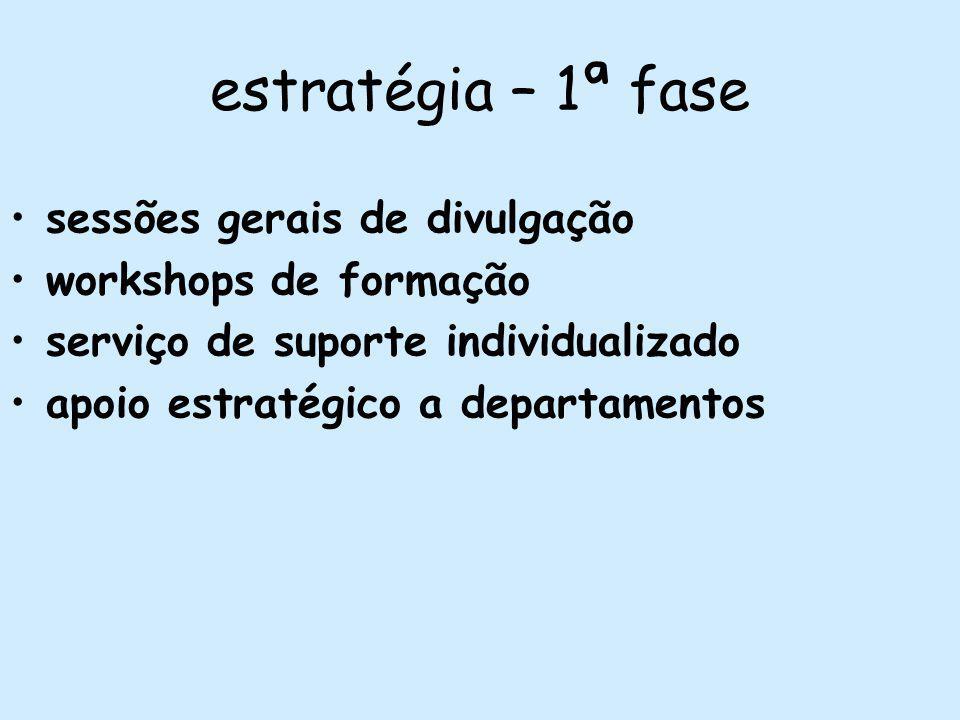 estratégia – 1ª fase sessões gerais de divulgação workshops de formação serviço de suporte individualizado apoio estratégico a departamentos