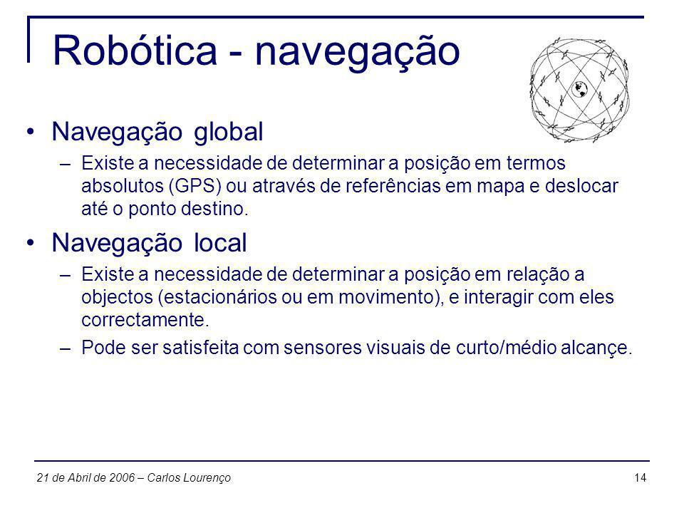 1421 de Abril de 2006 – Carlos Lourenço Robótica - navegação Navegação global –Existe a necessidade de determinar a posição em termos absolutos (GPS)