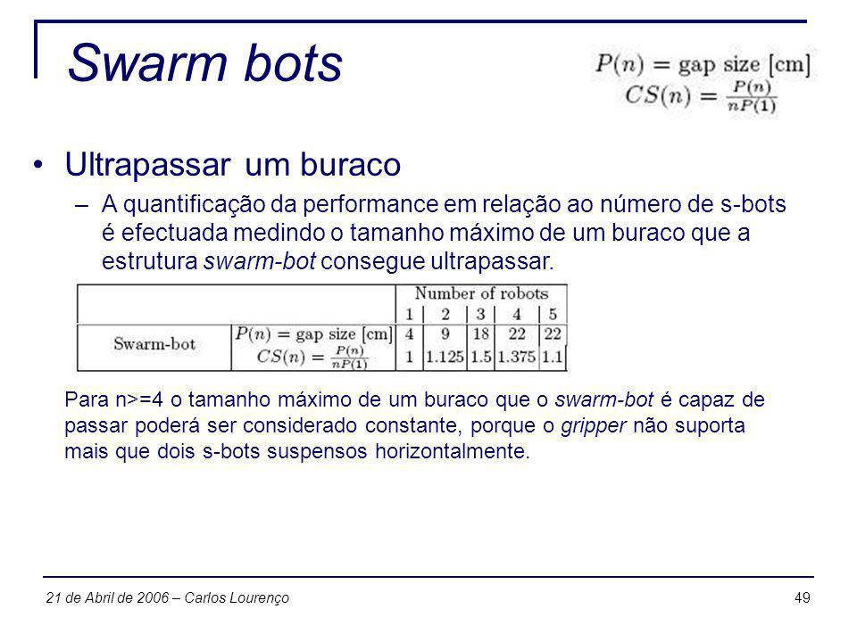 4921 de Abril de 2006 – Carlos Lourenço Swarm bots Ultrapassar um buraco –A quantificação da performance em relação ao número de s-bots é efectuada me