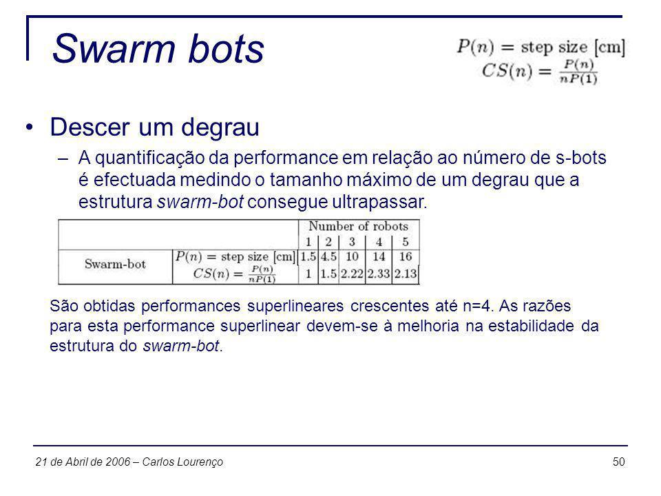 5021 de Abril de 2006 – Carlos Lourenço Swarm bots Descer um degrau –A quantificação da performance em relação ao número de s-bots é efectuada medindo
