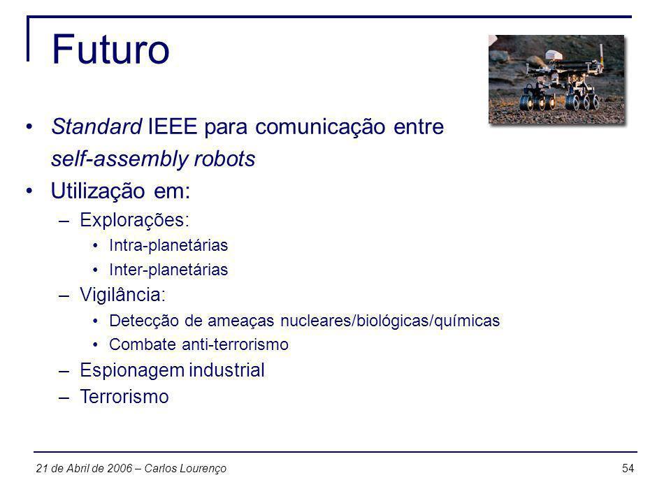 5421 de Abril de 2006 – Carlos Lourenço Futuro Standard IEEE para comunicação entre self-assembly robots Utilização em: –Explorações: Intra-planetária