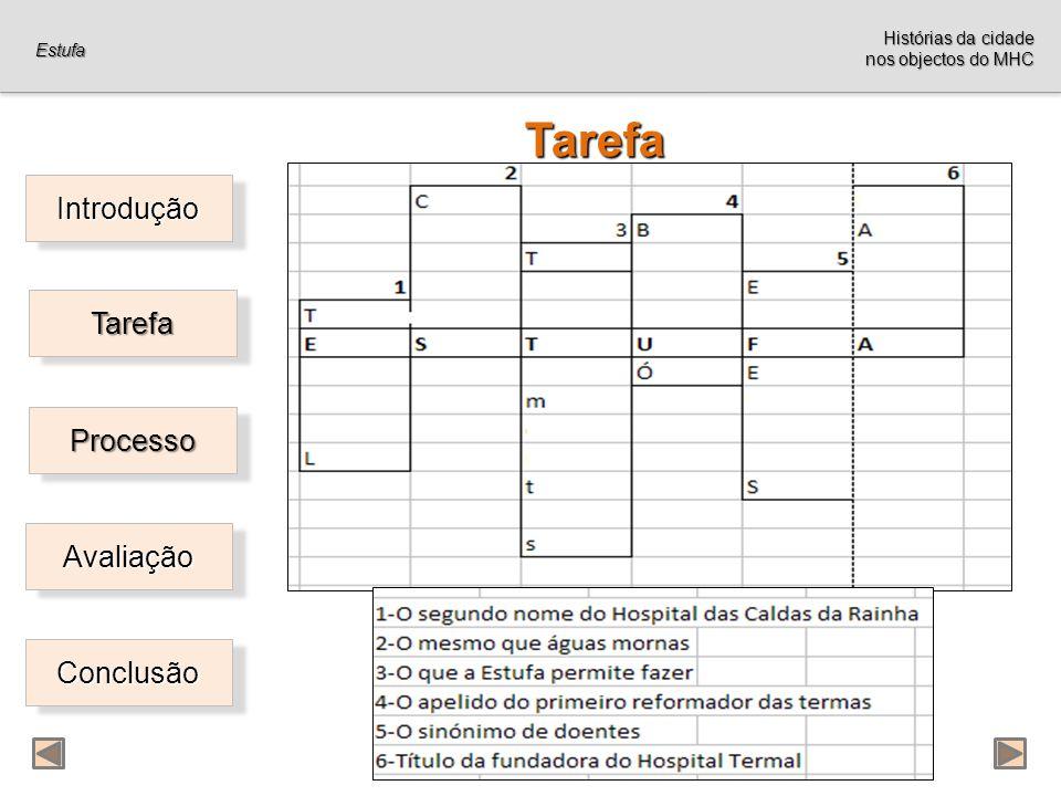 Introdução Tarefa Processo Avaliação Conclusão Tarefa Histórias da cidade nos objectos do MHC Estufa