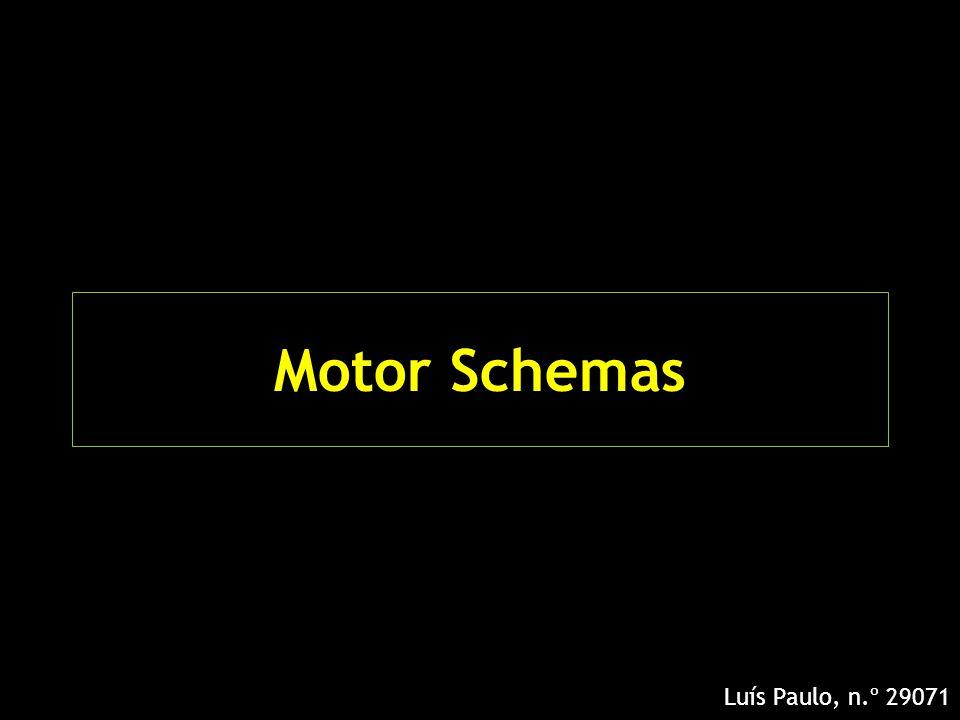 21 Motor Schema-based formation control for multiagent teams A gestão da formação do grupo é realizada por dois esquemas motores: –Detect_formation_position (determina a posição de cada robot no grupo dada a geometria do grupo); –Maintain_formation (gera um vector do movimento dirigido para a localização correcta).