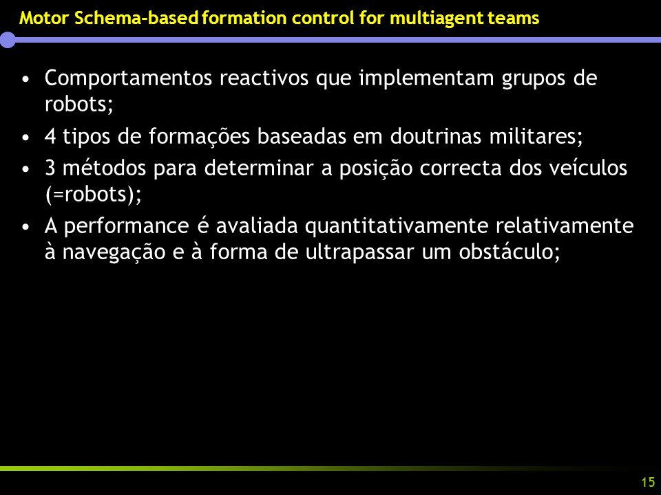 15 Motor Schema-based formation control for multiagent teams Comportamentos reactivos que implementam grupos de robots; 4 tipos de formações baseadas em doutrinas militares; 3 métodos para determinar a posição correcta dos veículos (=robots); A performance é avaliada quantitativamente relativamente à navegação e à forma de ultrapassar um obstáculo;