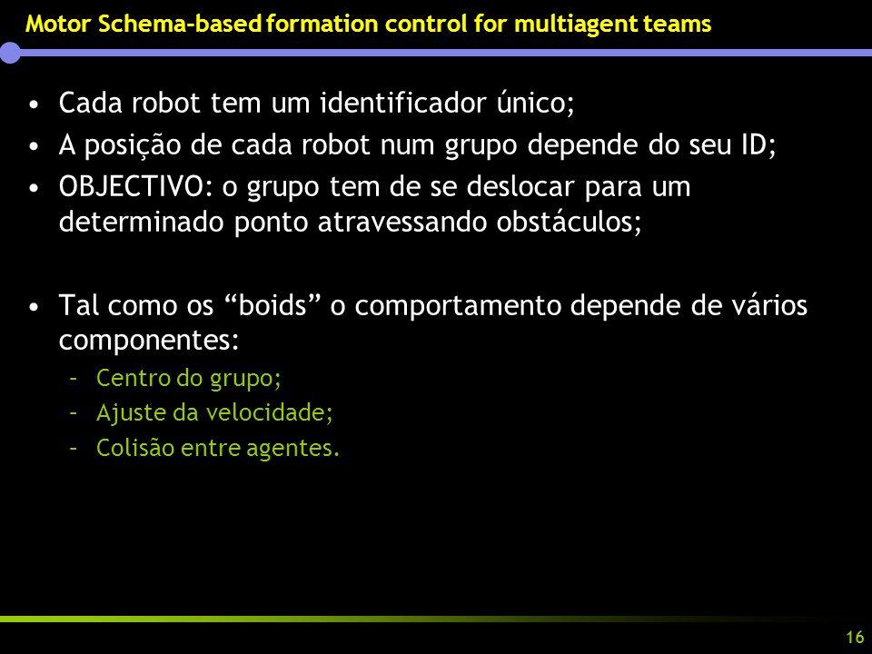 16 Motor Schema-based formation control for multiagent teams Cada robot tem um identificador único; A posição de cada robot num grupo depende do seu ID; OBJECTIVO: o grupo tem de se deslocar para um determinado ponto atravessando obstáculos; Tal como os boids o comportamento depende de vários componentes: –Centro do grupo; –Ajuste da velocidade; –Colisão entre agentes.
