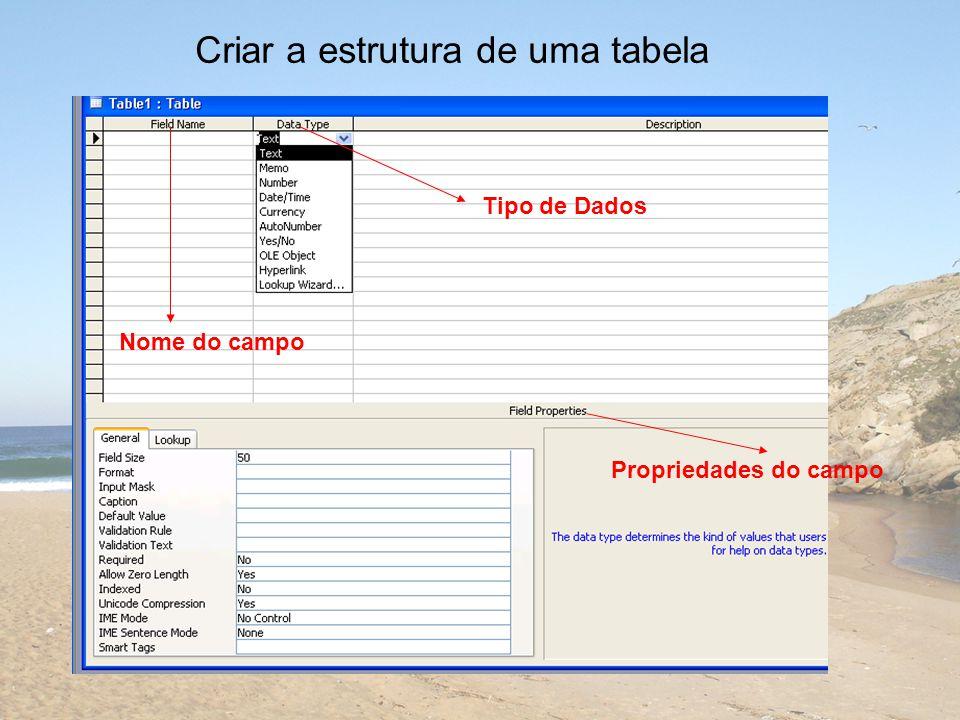 O Exemplo da Base de Dados Biblioteca EscolarBiblioteca Escolar