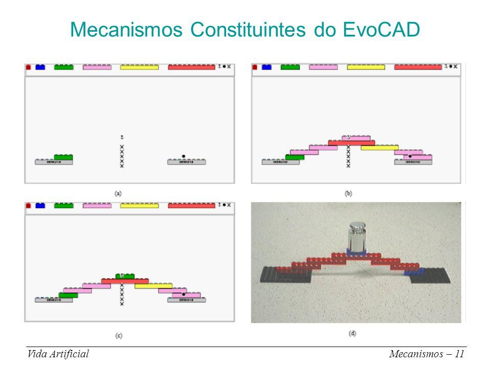 Mecanismos Constituintes do EvoCAD Vida ArtificialMecanismos – 11