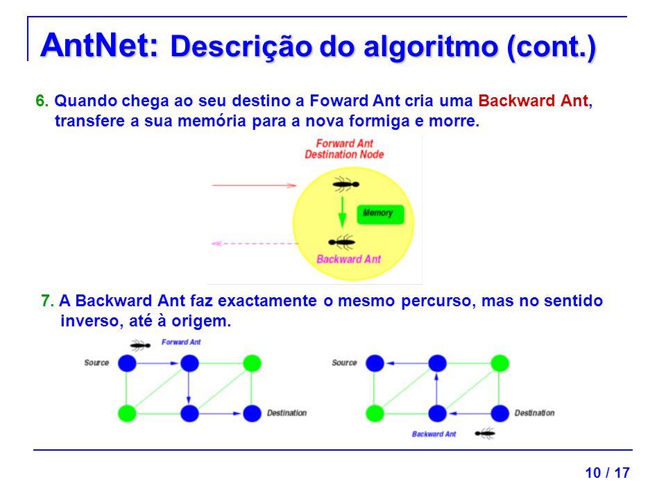 AntNet: Descrição do algoritmo (cont.) 10 / 17 6.