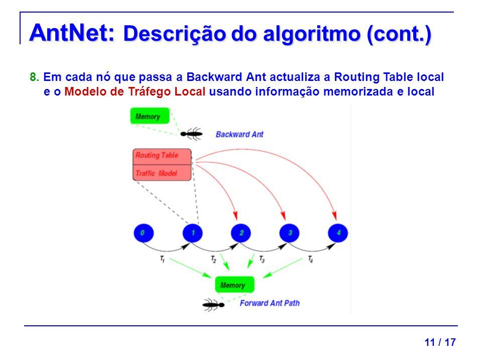 AntNet: Descrição do algoritmo (cont.) 11 / 17 8.