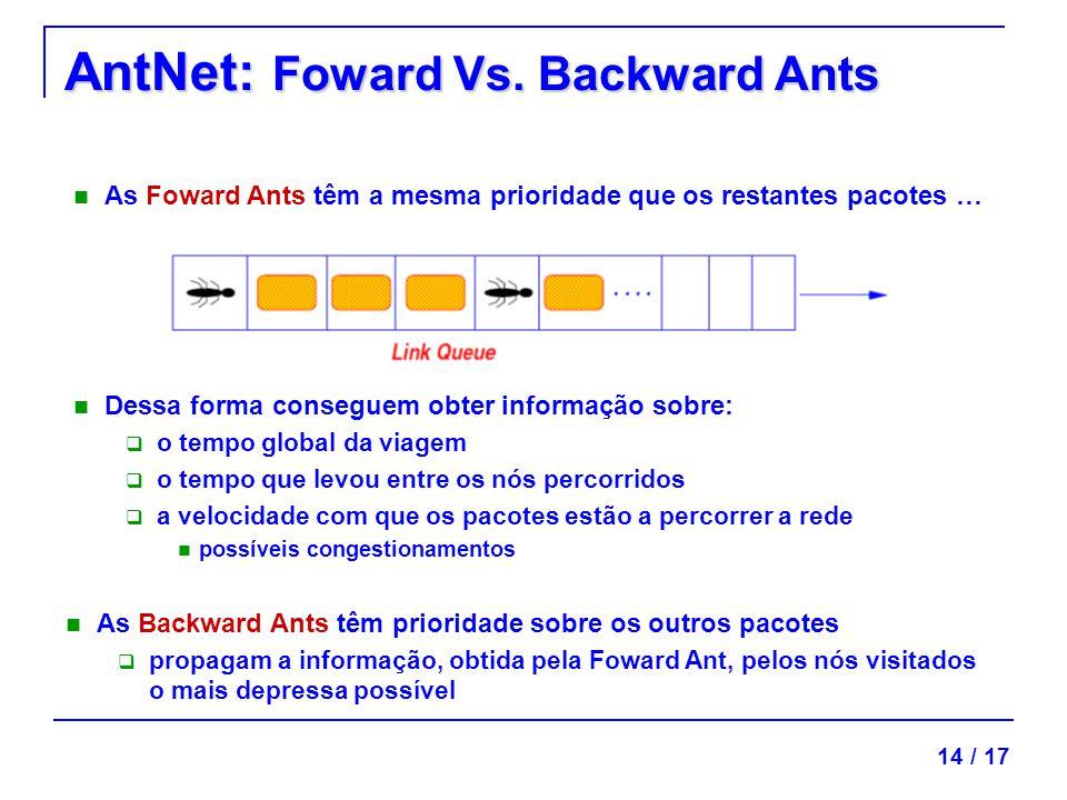 AntNet: Foward Vs.