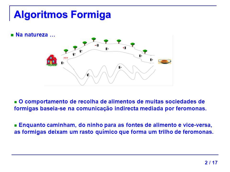 Algoritmos Formiga Na natureza … O comportamento de recolha de alimentos de muitas sociedades de formigas baseia-se na comunicação indirecta mediada por feromonas.