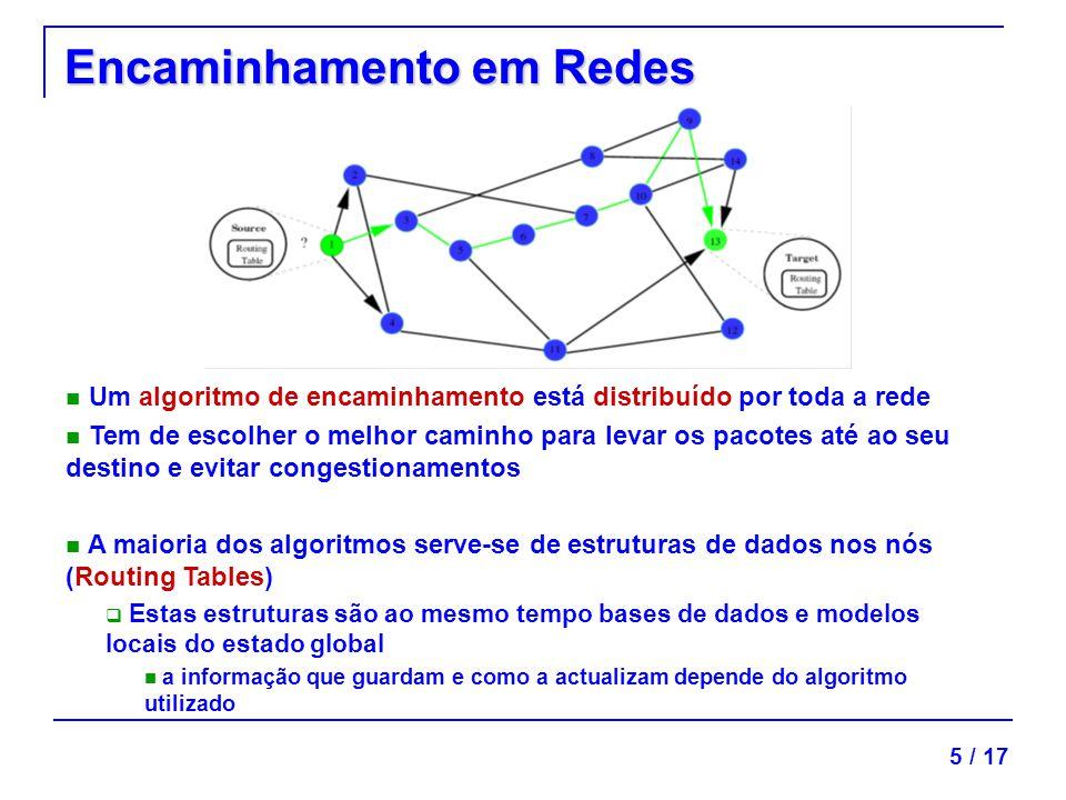 Encaminhamento em Redes Um algoritmo de encaminhamento está distribuído por toda a rede Tem de escolher o melhor caminho para levar os pacotes até ao seu destino e evitar congestionamentos A maioria dos algoritmos serve-se de estruturas de dados nos nós (Routing Tables) Estas estruturas são ao mesmo tempo bases de dados e modelos locais do estado global a informação que guardam e como a actualizam depende do algoritmo utilizado 5 / 17