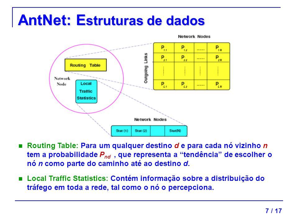 AntNet: E struturas de dados 7 / 17 Routing Table: Para um qualquer destino d e para cada nó vizinho n tem a probabilidade P nd, que representa a tendência de escolher o nó n como parte do caminho até ao destino d.