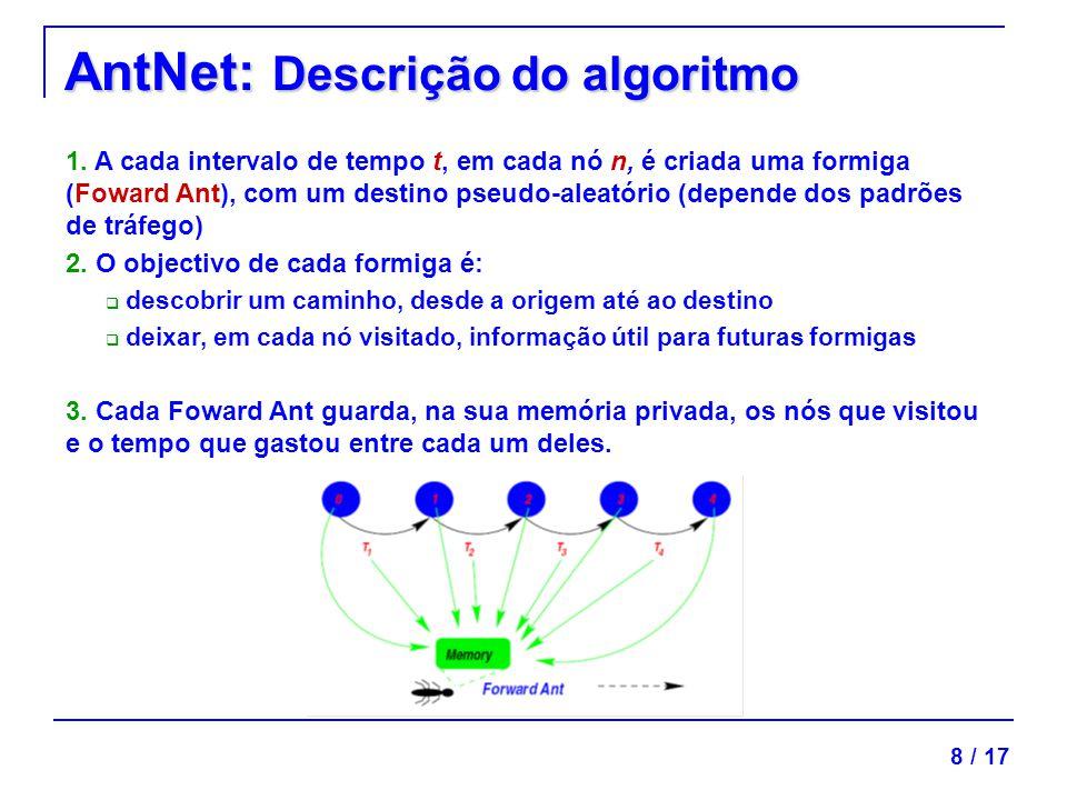 AntNet: Descrição do algoritmo 8 / 17 1.