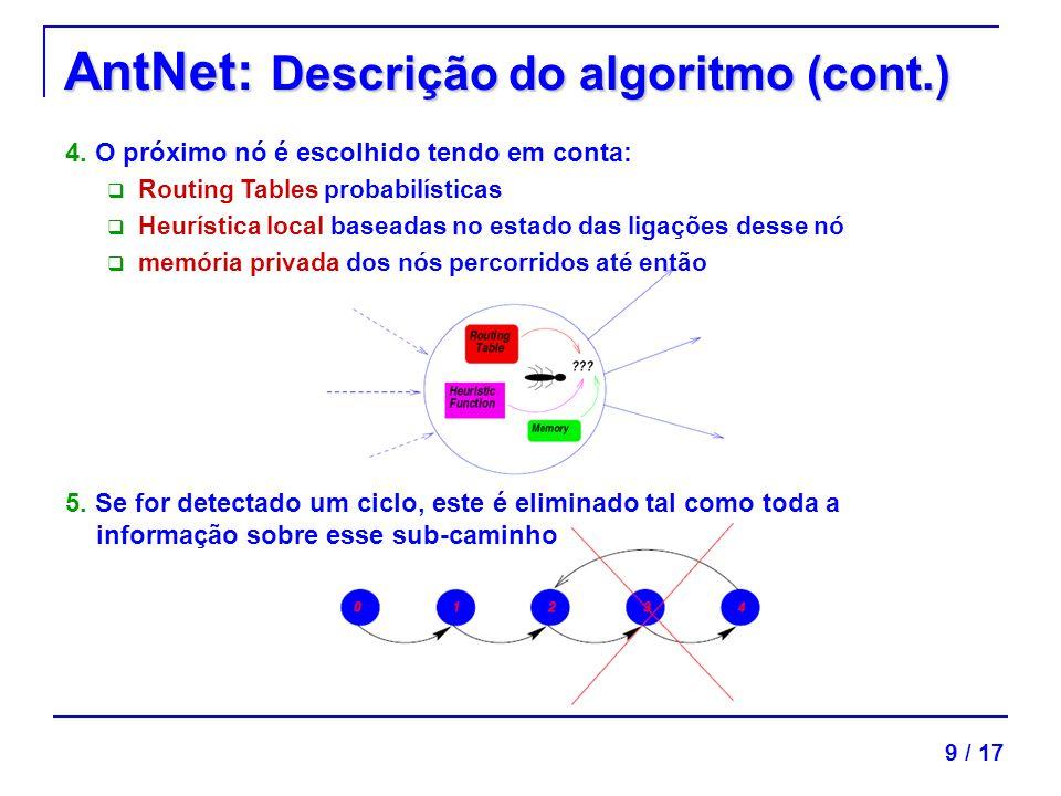 AntNet: Descrição do algoritmo (cont.) 4.