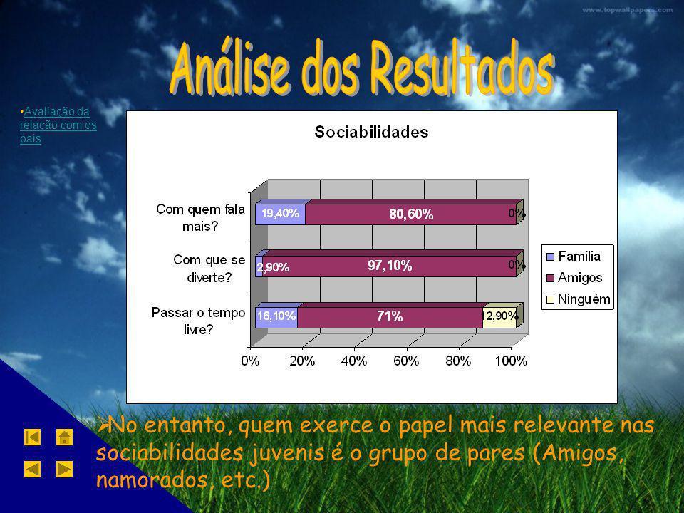 Avaliação da relação com os paisAvaliação da relação com os pais No entanto, quem exerce o papel mais relevante nas sociabilidades juvenis é o grupo d