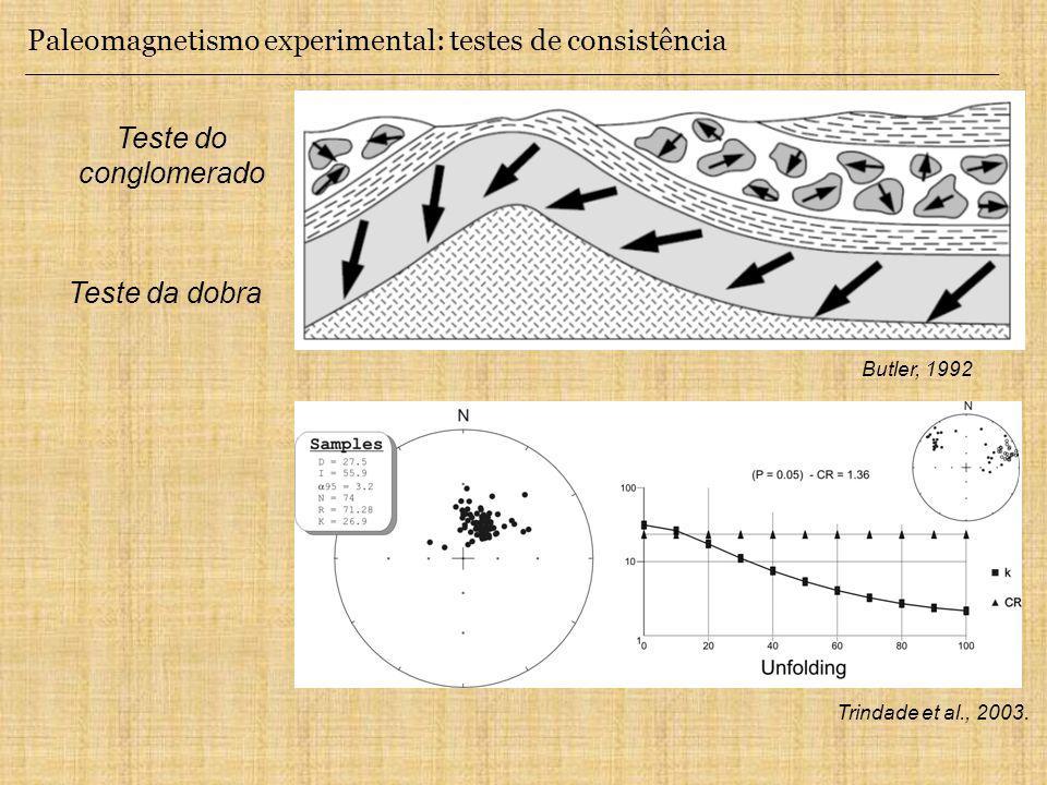 Paleomagnetismo experimental: testes de consistência Teste da dobra Teste do conglomerado Trindade et al., 2003. Butler, 1992