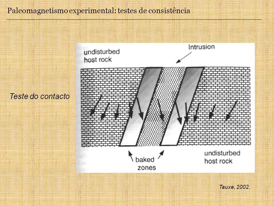 Teste do contacto Paleomagnetismo experimental: testes de consistência Tauxe, 2002.