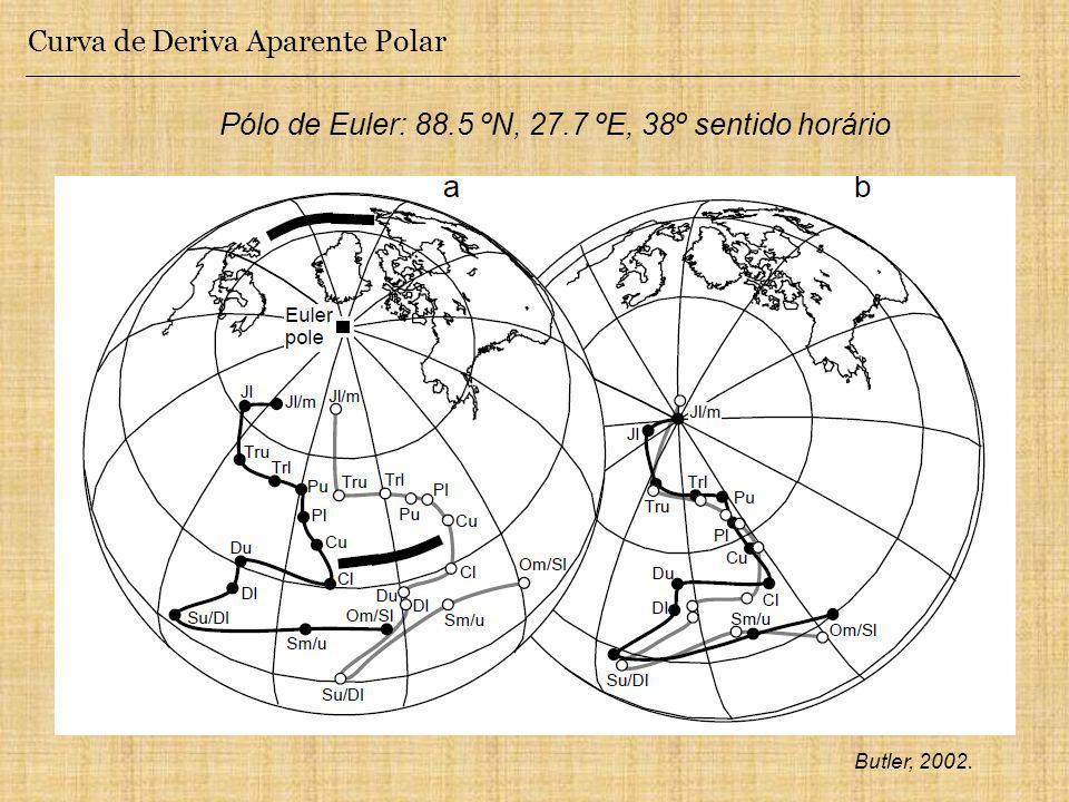 Curva de Deriva Aparente Polar Pólo de Euler: 88.5 ºN, 27.7 ºE, 38º sentido horário Butler, 2002.
