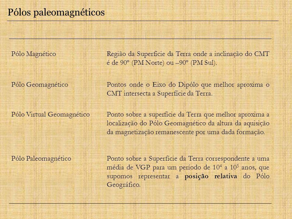 Pólos paleomagnéticos Pólo MagnéticoRegião da Superfície da Terra onde a inclinação do CMT é de 90º (PM Norte) ou –90º (PM Sul). Pólo GeomagnéticoPont