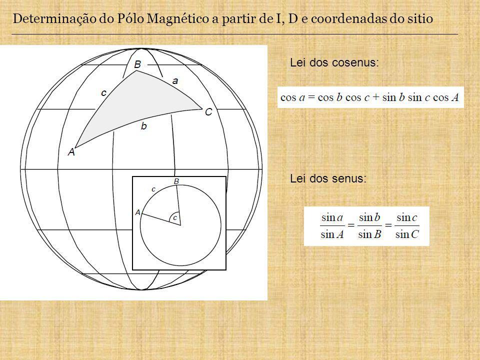 Determinação do Pólo Magnético a partir de I, D e coordenadas do sitio Lei dos cosenus: Lei dos senus:
