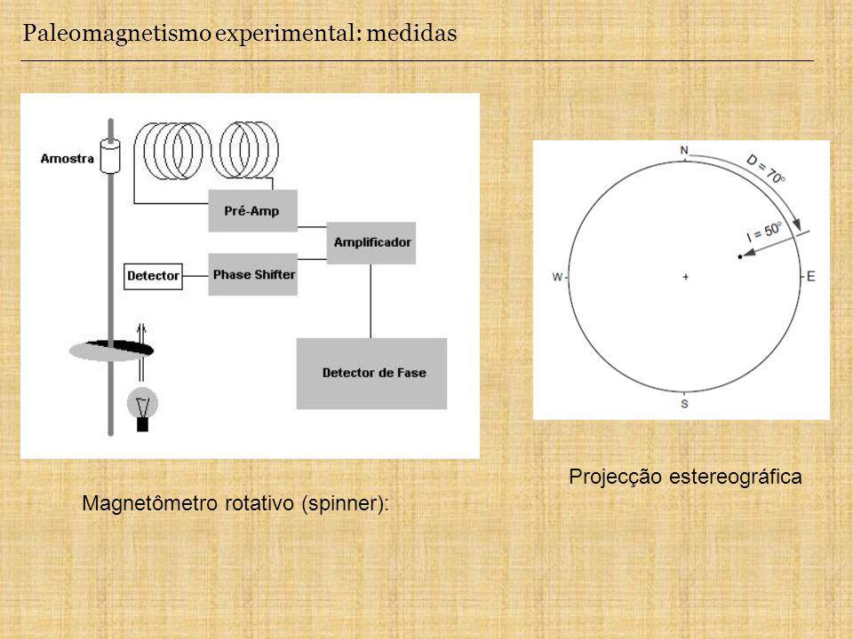 Paleomagnetismo experimental: medidas Magnetômetro rotativo (spinner): Projecção estereográfica