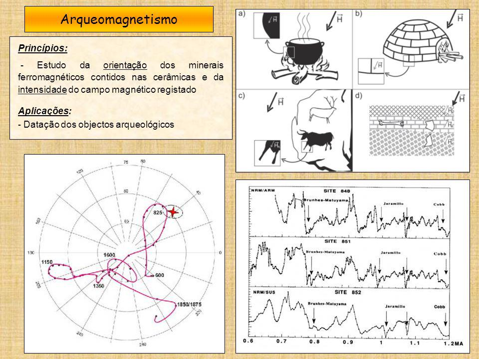 Princípios: - Estudo da orientação dos minerais ferromagnéticos contidos nas cerâmicas e da intensidade do campo magnético registado Aplicações: - Dat