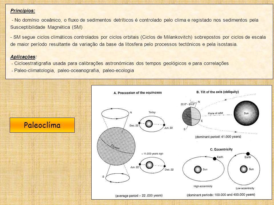 Princípios: - No domínio oceânico, o fluxo de sedimentos detríticos é controlado pelo clima e registado nos sedimentos pela Susceptibilidade Magnética