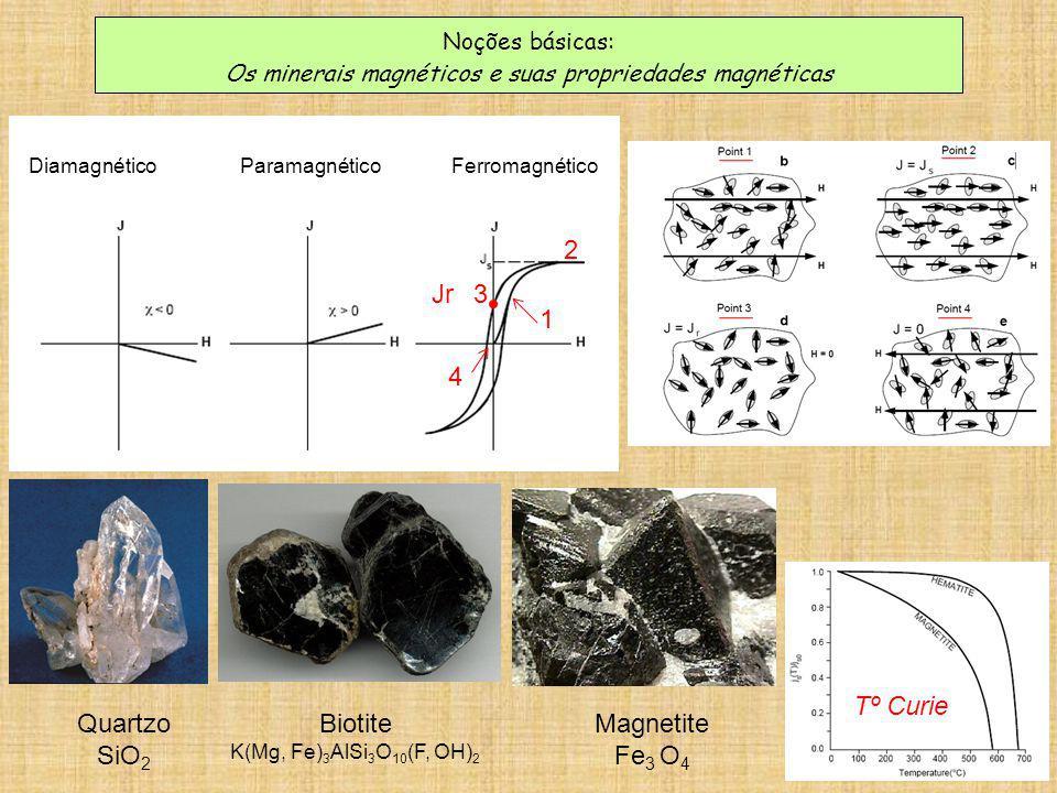 Noções básicas: Os minerais magnéticos e suas propriedades magnéticas DiamagnéticoParamagnéticoFerromagnético 1 2 3Jr 4 Quartzo SiO 2 Biotite K(Mg, Fe