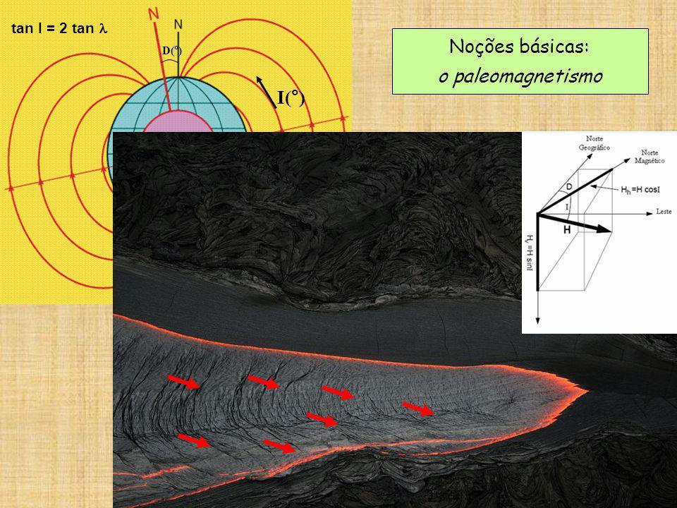 Noções básicas: o paleomagnetismo D(°) I(°) tan I = 2 tan