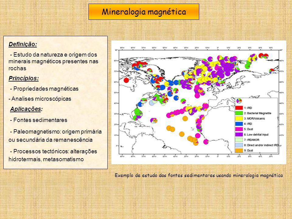Mineralogia magnética Definição: - Estudo da natureza e origem dos minerais magnéticos presentes nas rochas Princípios: - Propriedades magnéticas - An