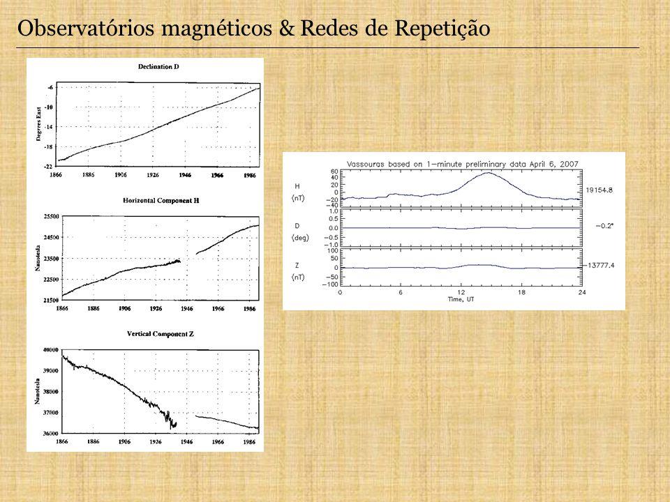 Observatórios magnéticos & Redes de Repetição