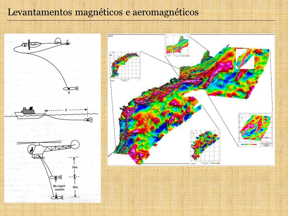 Levantamentos magnéticos e aeromagnéticos
