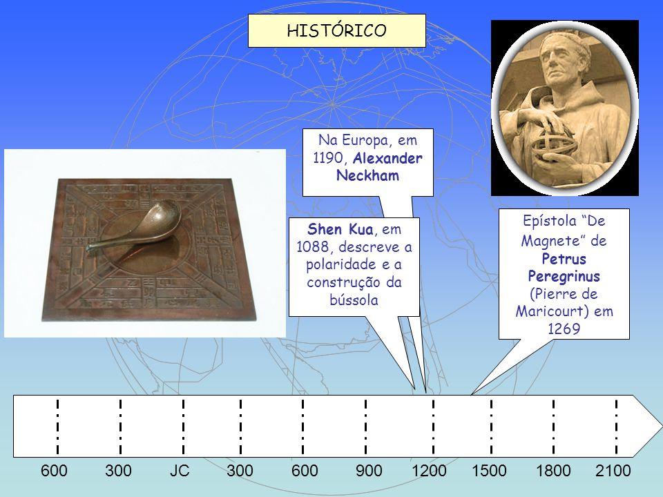 HISTÓRICO 600 300 JC 300 600 900 1200 1500 1800 2100 Epístola De Magnete de Petrus Peregrinus (Pierre de Maricourt) em 1269 Na Europa, em 1190, Alexan