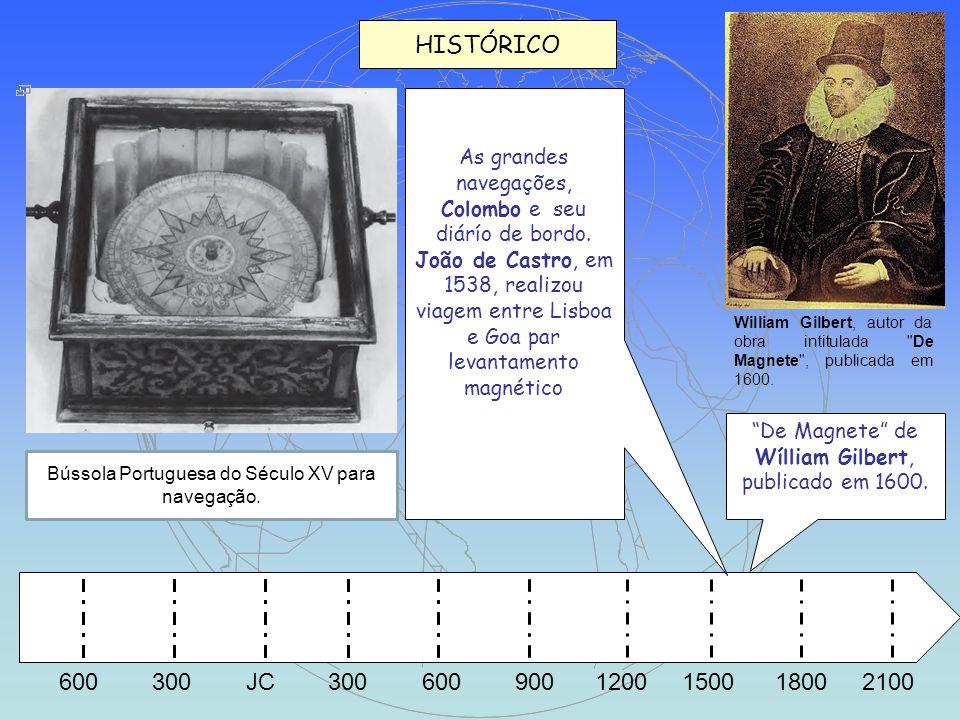 HISTÓRICO 600 300 JC 300 600 900 1200 1500 1800 2100 De Magnete de Wílliam Gilbert, publicado em 1600. As grandes navegações, Colombo e seu diárío de