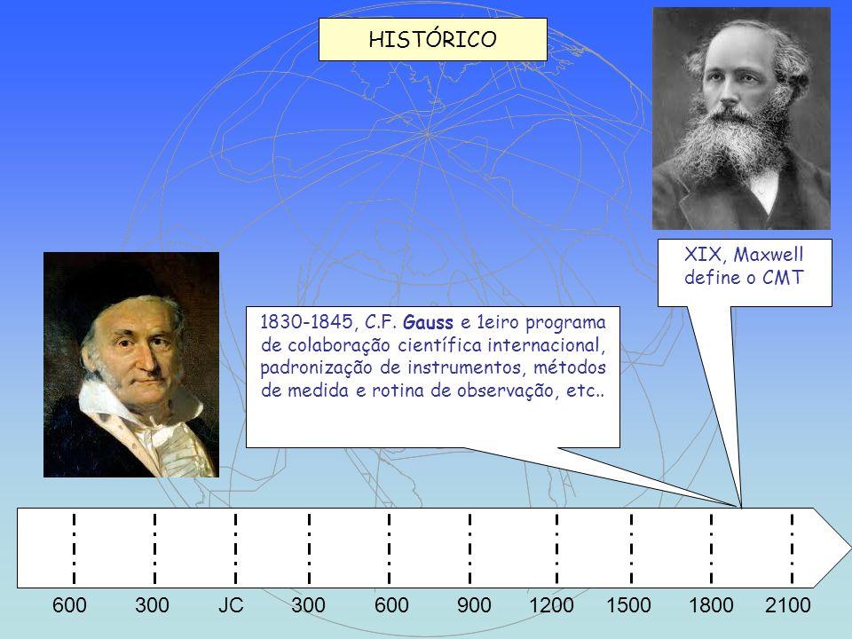 HISTÓRICO 600 300 JC 300 600 900 1200 1500 1800 2100 XIX, Maxwell define o CMT 1830-1845, C.F. Gauss e 1eiro programa de colaboração científica intern