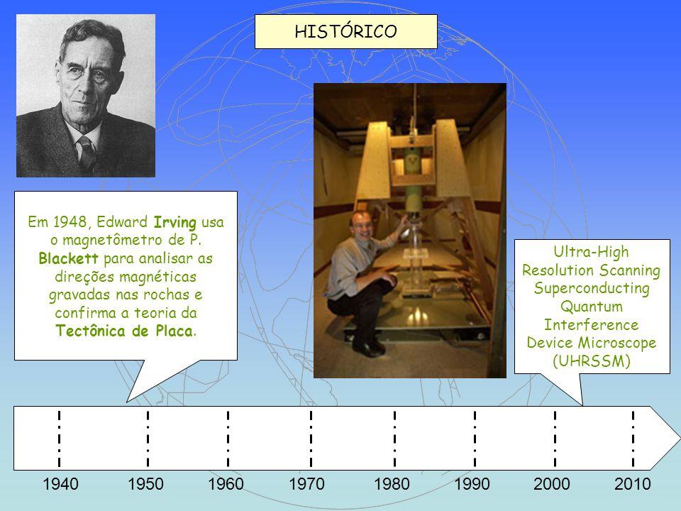 HISTÓRICO 1940 1950 1960 1970 1980 1990 2000 2010 Em 1948, Edward Irving usa o magnetômetro de P. Blackett para analisar as direções magnéticas gravad