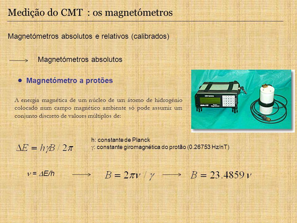 Medição do CMT : os magnetómetros Magnetómetros absolutos e relativos (calibrados) Magnetómetros absolutos Magnetómetro a protões A energia magnética