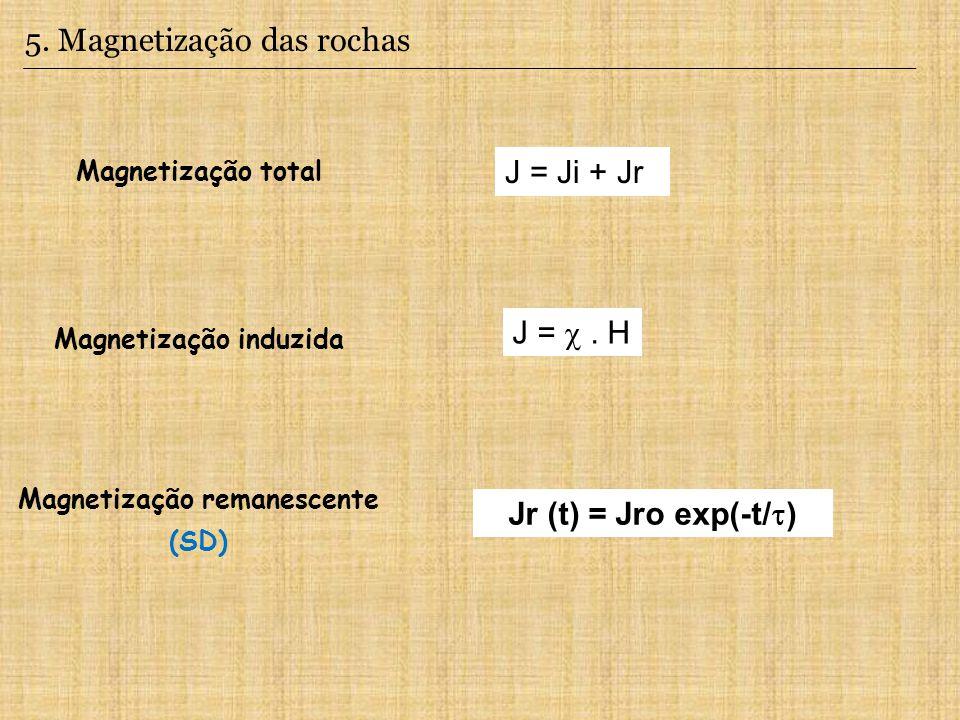 5. Magnetização das rochas J = Ji + Jr Magnetização total Magnetização induzida Magnetização remanescente (SD) J =. H Jr (t) = Jro exp(-t/ )