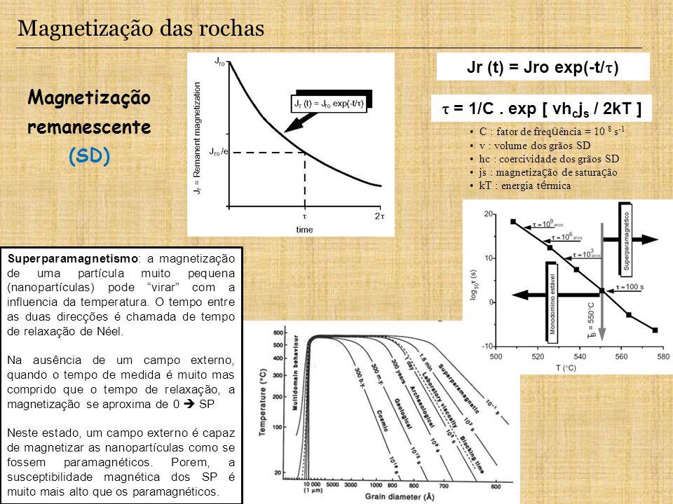 Magnetização das rochas Magnetização remanescente (SD) Jr (t) = Jro exp(-t/ ) = 1/C. exp [ vh c j s / 2kT ] C : fator de freq ü ência = 10 8 s -1 v :