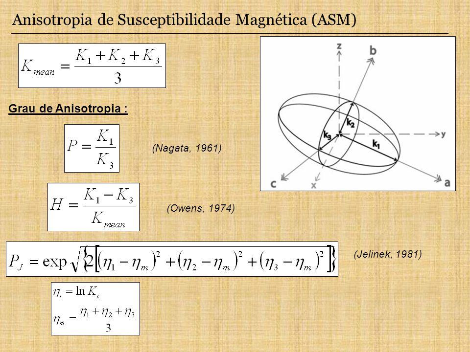Grau de Anisotropia : Anisotropia de Susceptibilidade Magnética (ASM) (Nagata, 1961) (Owens, 1974) (Jelinek, 1981)