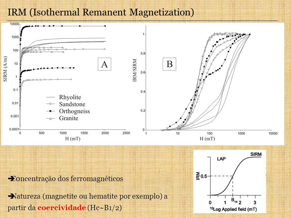 IRM (Isothermal Remanent Magnetization) C0ncentração dos ferromagnéticos Natureza (magnetite ou hematite por exemplo) a partir da coercividade (Hc~B1/