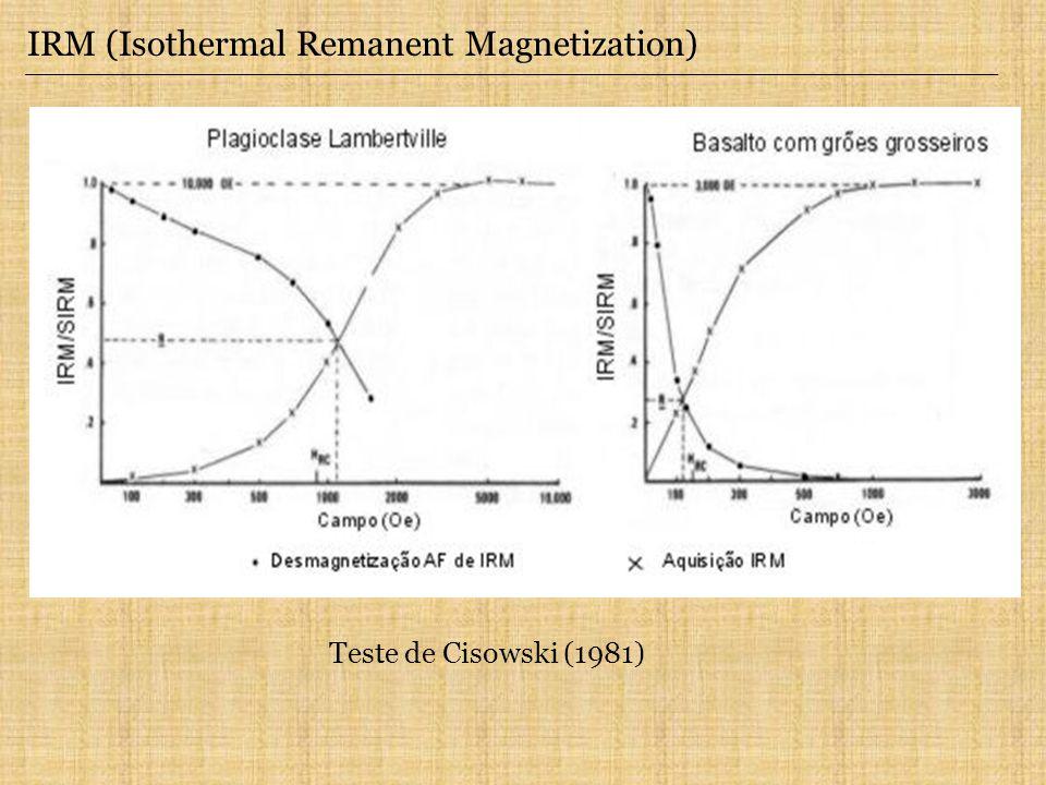 Teste de Cisowski (1981) IRM (Isothermal Remanent Magnetization)