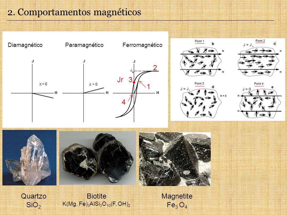 DiamagnéticoParamagnéticoFerromagnético 1 2 3Jr 4 Quartzo SiO 2 Biotite K(Mg, Fe) 3 AlSi 3 O 10 (F, OH) 2 Magnetite Fe 3 O 4 2. Comportamentos magnéti