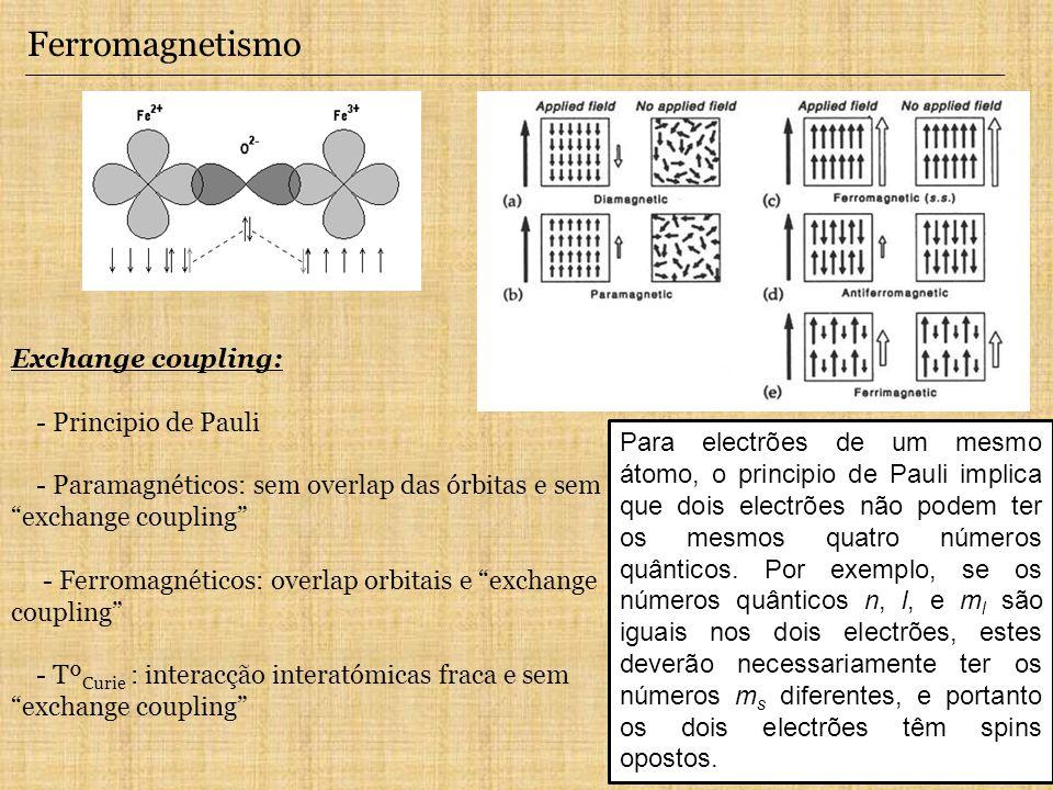 Ferromagnetismo Tº Curie Exchange coupling: - Principio de Pauli - Paramagnéticos: sem overlap das órbitas e sem exchange coupling - Ferromagnéticos: